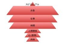 7pyramid2